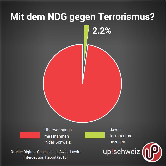 160828-NDGTerrorismus