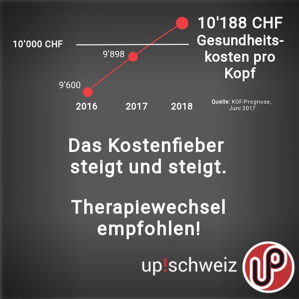 170614-MM_GesundheitskostenKOF